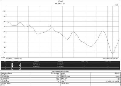 IBC HELIX T2 bw.jpg