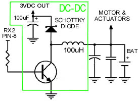 DC-DC Boost Switcher is controlled by the Rx2 Rev-C chip